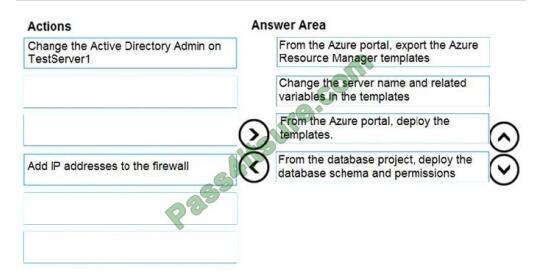dp-300 exam questions-q6-2