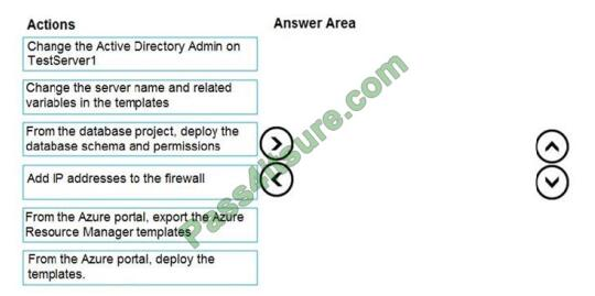 dp-300 exam questions-q6