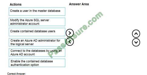 dp-300 exam questions-q8