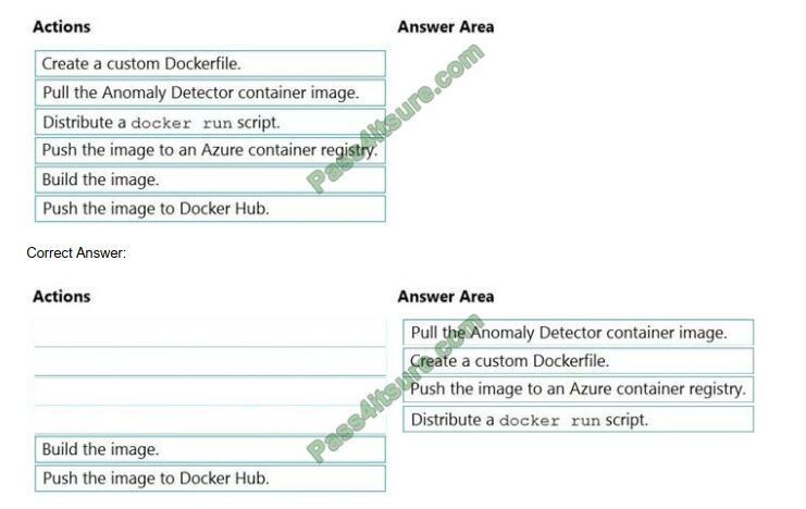 AI-102 exam questions-q6