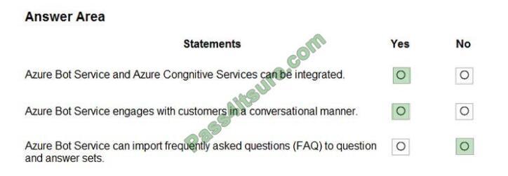 AI-900 exam questions-q13-2