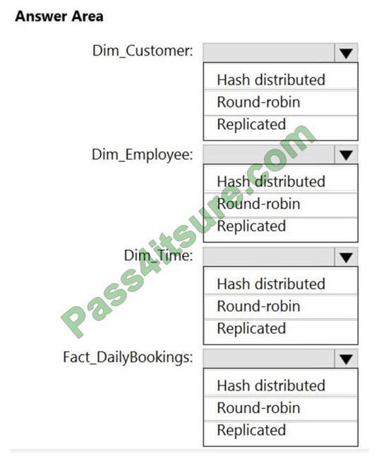 DP-203 exam questions-q13-2