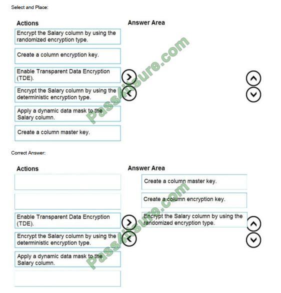 DP-300 exam questions-q2