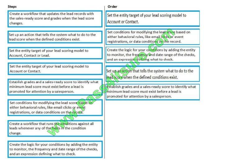 MB-220 exam questions-q5-2