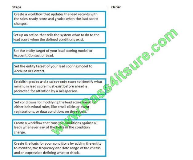 MB-220 exam questions-q5