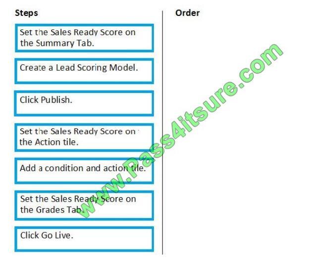 MB-220 exam questions-q8