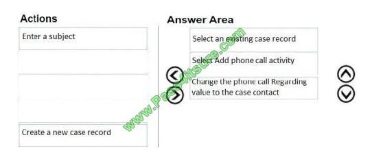 MB-230 exam questions-q12-2