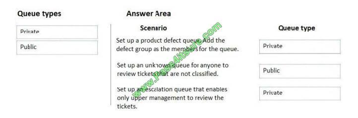 MB-230 exam questions-q4-2