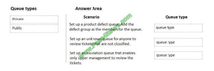 MB-230 exam questions-q4