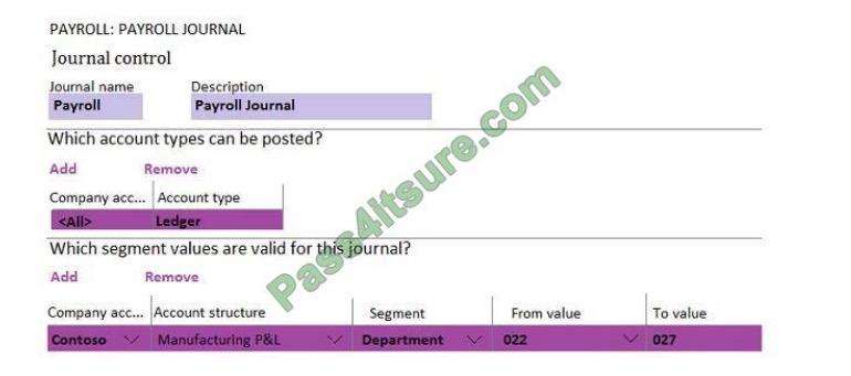 MB-310 exam question q1