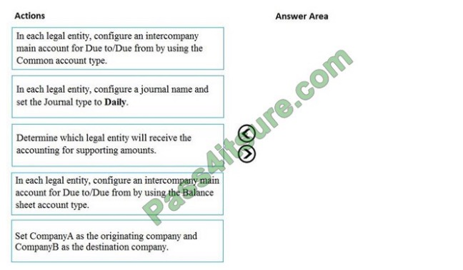 MB-310 exam question q13