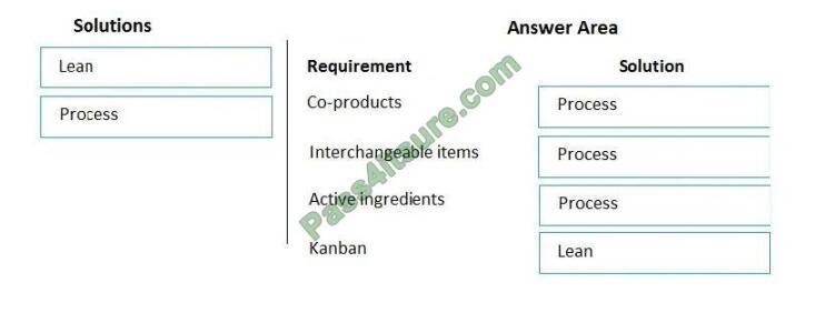 MB-320 exam questions-q4-2