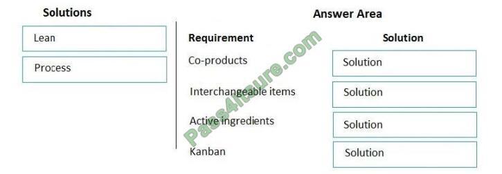 MB-320 exam questions-q4