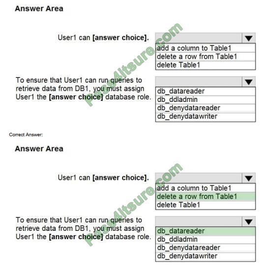 dp-300 exam questions-q10-2