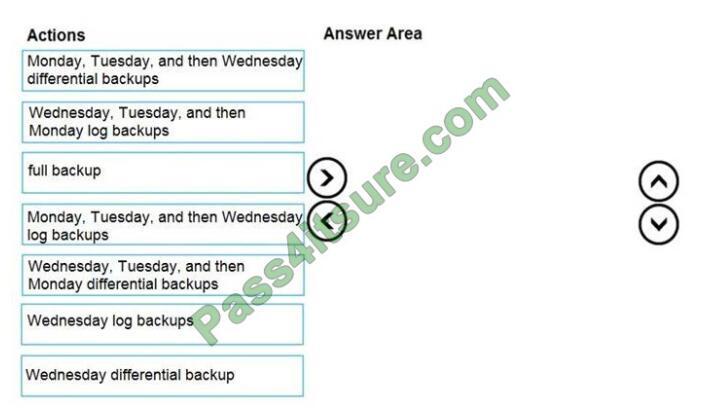 dp-300 exam questions-q7