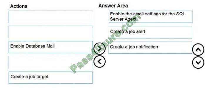 dp-300 exam questions-q9-2