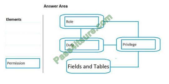 MB-500 exam questions-q12-2