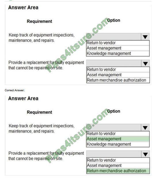 MB-910 exam questions-q6
